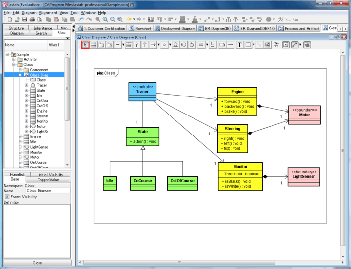 UML 2.1: astah supports all of UML1.4 features and UML 2.1 features partially. Class (Object/ Package/ Robustness), UseCase, Sequence, Communication, Statemachine, Activity, Component, Deployment, Composite Structure Diagram