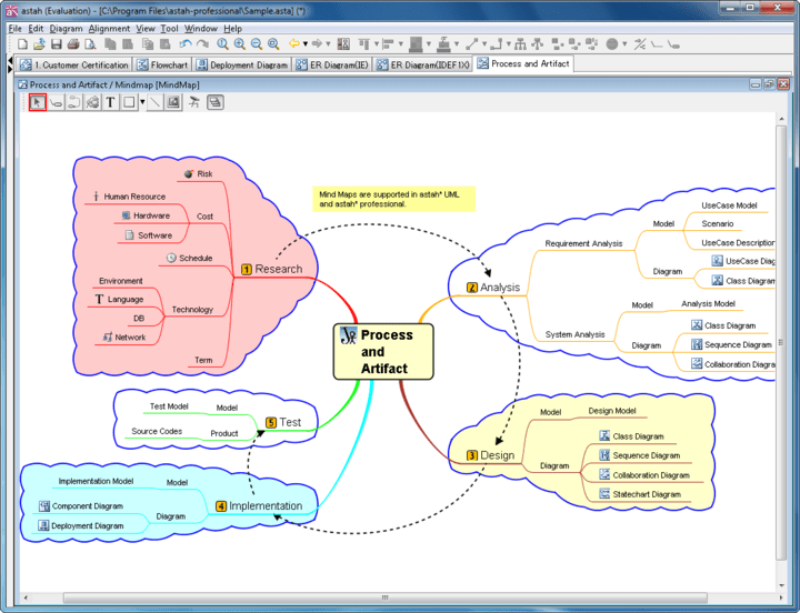 Mind Map: Mind Map is a powerful way of visualizing your thoughts and expanding your ideas endlessly. For brainstorming, taking quick notes with user requirements, recording and taking notes at meetings rapidly... Mind Maps can be widely used for any type of scene to visualize objectives and inspire ideas!