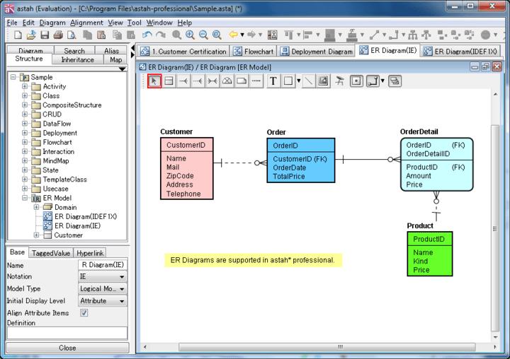 ER Diagram (Entity- Relationship Diagram)