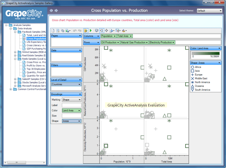 Screenshot of ActiveAnalysis: Charts, pivot tables and data visualization in one programmable control.
