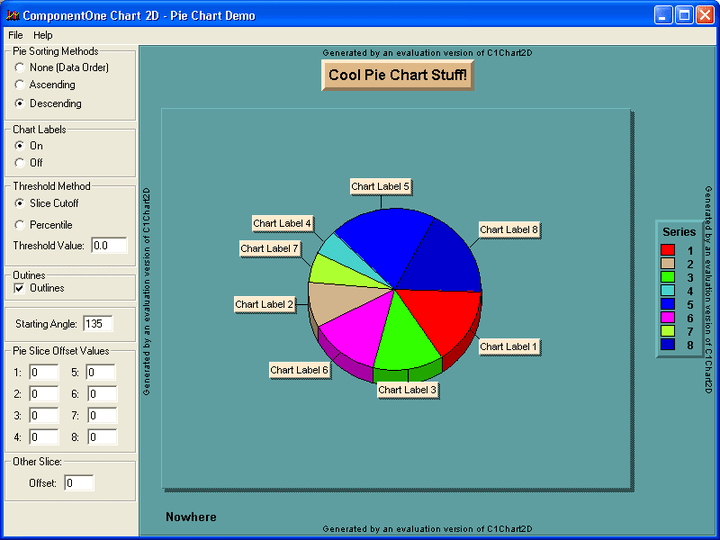 Chart Types: Various Chart Types: Pie Chart Example