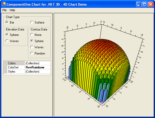 Chart Types: Create Charts for 2D, 3D and 4D Types, using elevation and contour data