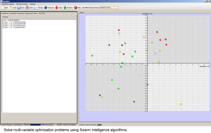 Swarm Intelligence algorithms: Solve multi-variable optimization problems using Swarm Intelligence algorithms.