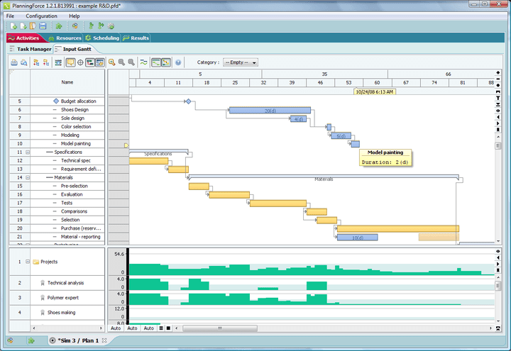FlexGantt gives the applicatio-developer full control over the timeline