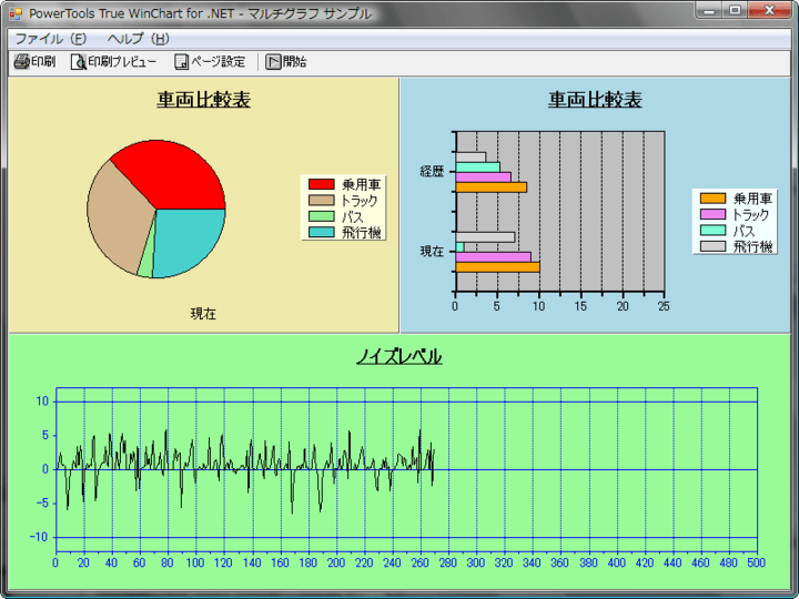 Screenshot of TrueChart for Windows Forms(日本語版)