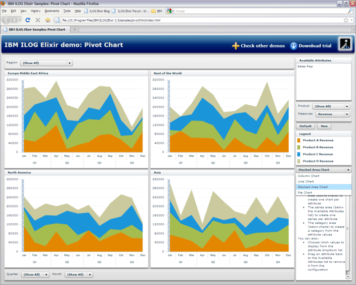 OLAP and Pivot Charts: Replace OLAP grids with highly dynamic charts for improved insight and analysis in your custom data.