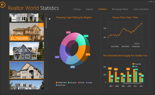 Dashboard: Dashboard page showing interactive charts and image gallery.