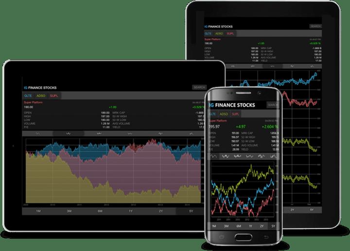 Xamarin Apps