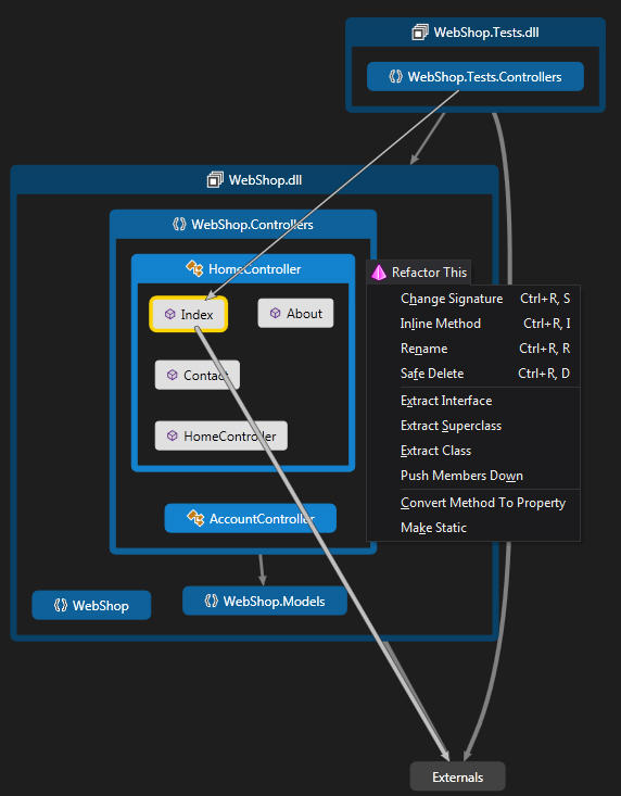 Dependency Graph Support: As well as supporting the Architecture Explorer in Visual Studio 2012 Ultimate Edition, we also provide access to ReSharper functionality from its Dependency Graph.