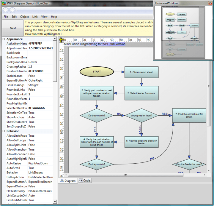 Hundreds of flow-diagramming features