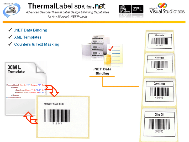 Full Thermal Printer built-in Barcode Support: You can print ALL barcodes supported by your Zebra Thermal Printer as well as other additional standards provided by ThermalLabel SDK. You won't need to acquire additional third-party barcode