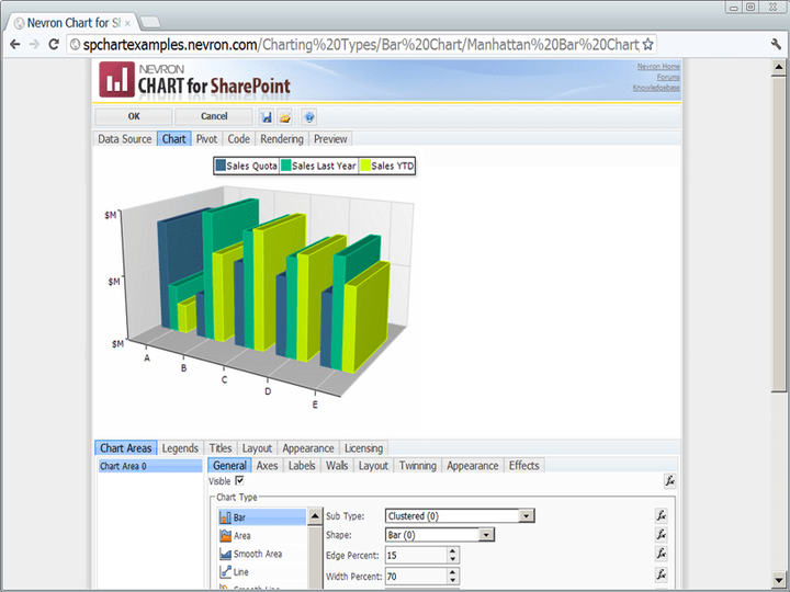 2D and 3D Charting Types: Nevron Chart for SharePoint is a must-have charting package for any Midsize or Enterprise business, if you are using SharePoint within your organization. Nevron Chart for SharePoint helps you add advanced, interactive charting to your SharePoint projects that comes with fully featured pivot charting capabilities.