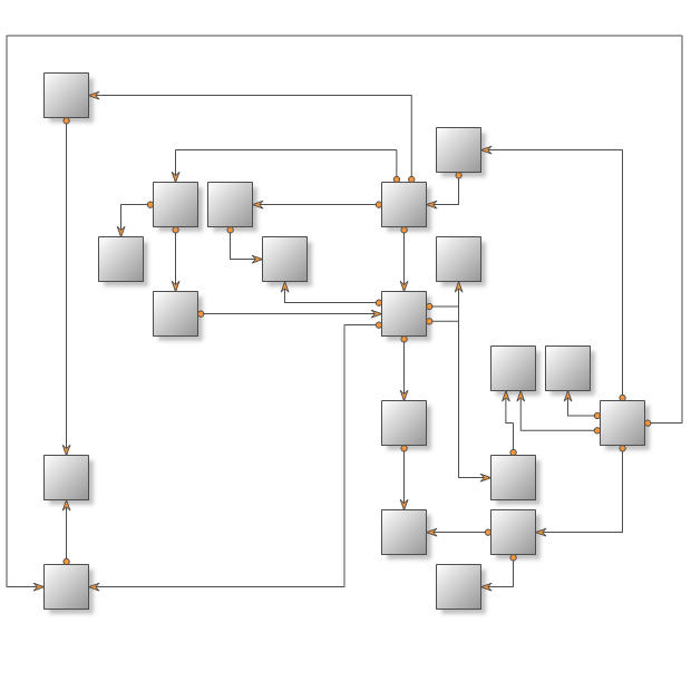 Orthogonal Graph Layout: The orthogonal graph layout produces orthogonal graph drawings of all types of graphs (including those with self-loops and duplicate edges). It tries to compact the graph drawing area and also to minimize the number of edge crossings and bends.