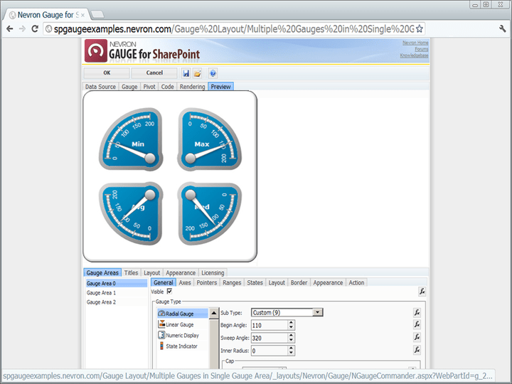 Various Gauge Types for SharePoint