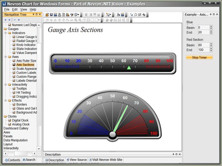 Nevron Gauges (Chart Enterprise Edition Only)