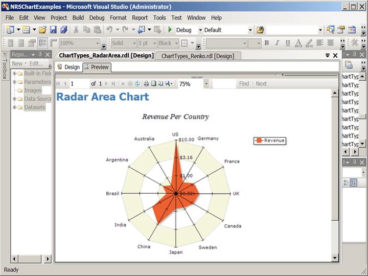 Radar Area Chart