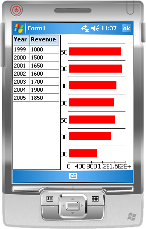 CompactChart for .NET CF