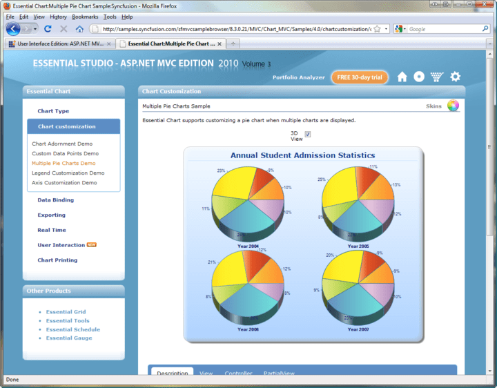 Multiple Pie Charts Sample: Essential Chart supports customizing a pie chart when multiple charts are displayed.