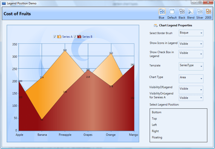 Chart Legend: Legends that identify a series in a chart are supported. A legend's appearance or positioning is completely customizable. Users can also add custom legends to charts.