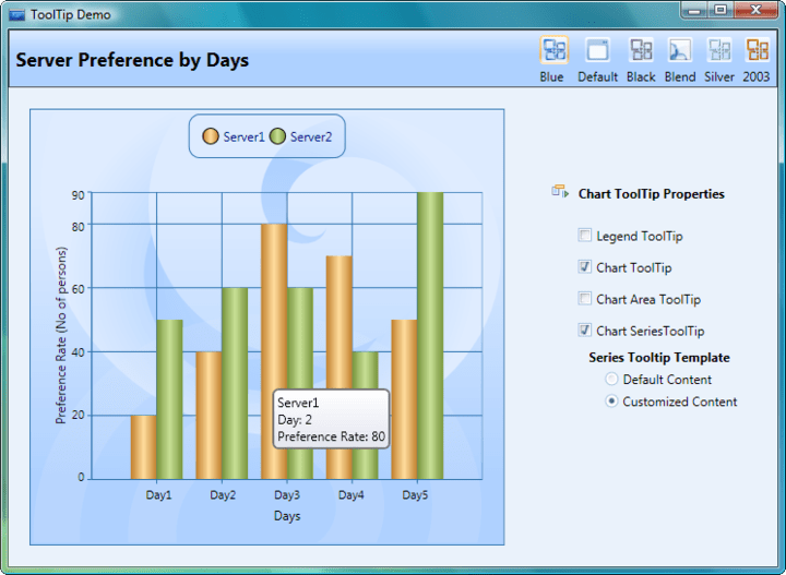 Interactive Elements: Build interactive charts to provide users with a rich run-time experience. Enable Essential Chart's built-in zooming features to let end-users zoom and focus on portions of a chart. Built-in toolbars and context menus also let end-users customize the appearance of a chart during runtime.