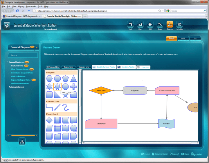 Silverlight Diagrams: You can create complex flow diagramming applications using Syncfusion Essential Diagram for Silverlight.