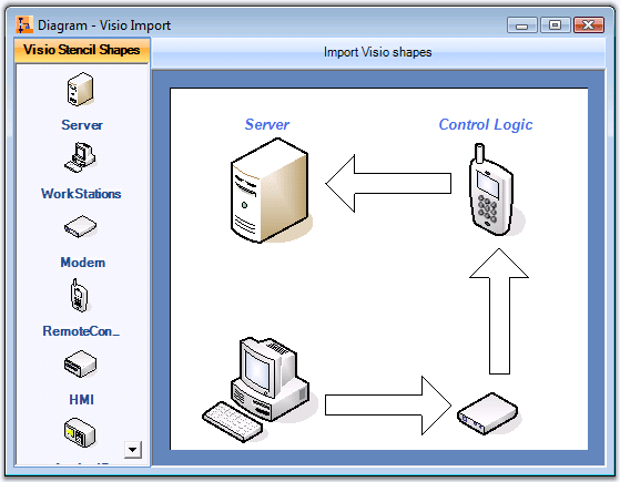 Visio Stencil Import: There is built-in support for converting Visio Stencils into Essential Diagram symbols that for reuse in your diagrams.